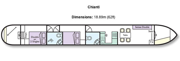 Chianti dimensions and plan